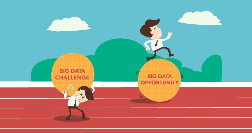 Big data opportunities-challenges