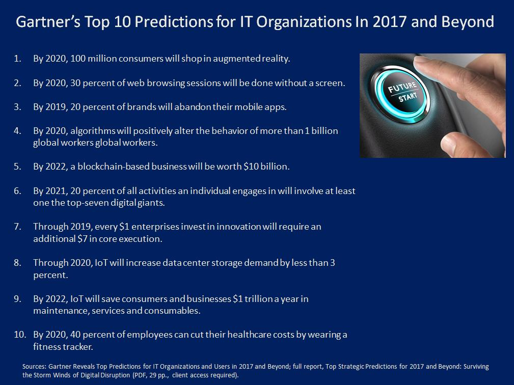 10-gartner-forecasts-that-will-mark-the-it-in-2020