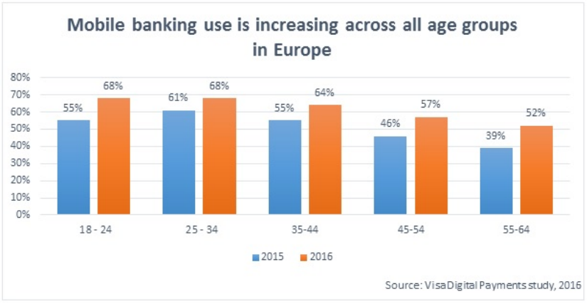 Mobile Payment Europe