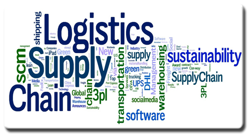 Supply Chain Logistics and Management – Xorlogics